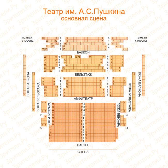красноярск театр пушкина схема зала